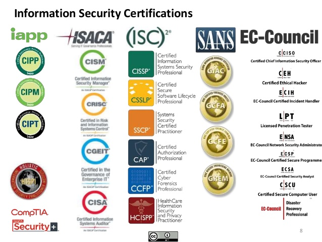 Cybersecurity Certifications Becomeacybersecurity Expert